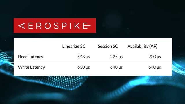 Aerospike 4.0, Strong Consistency, and Jepsen