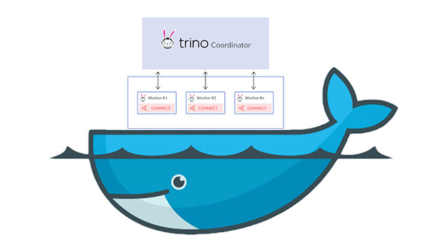 Deploy Aerospike and Trino based analytics platform using Docker